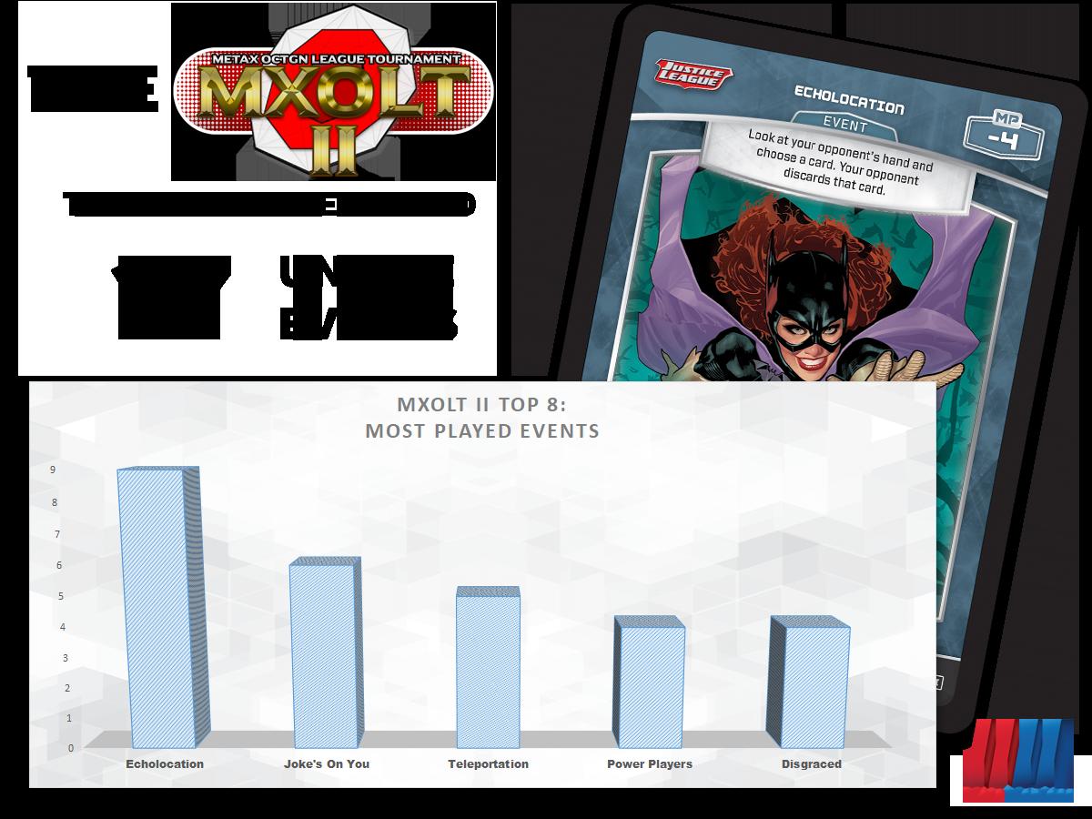 https://www.metamaniacs.com/wp-content/uploads/2018/12/mxolt-ii-events-infographic.png