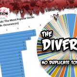 Vital Information - The Diversity Rule