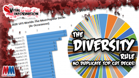 Vital Information – The Diversity Rule